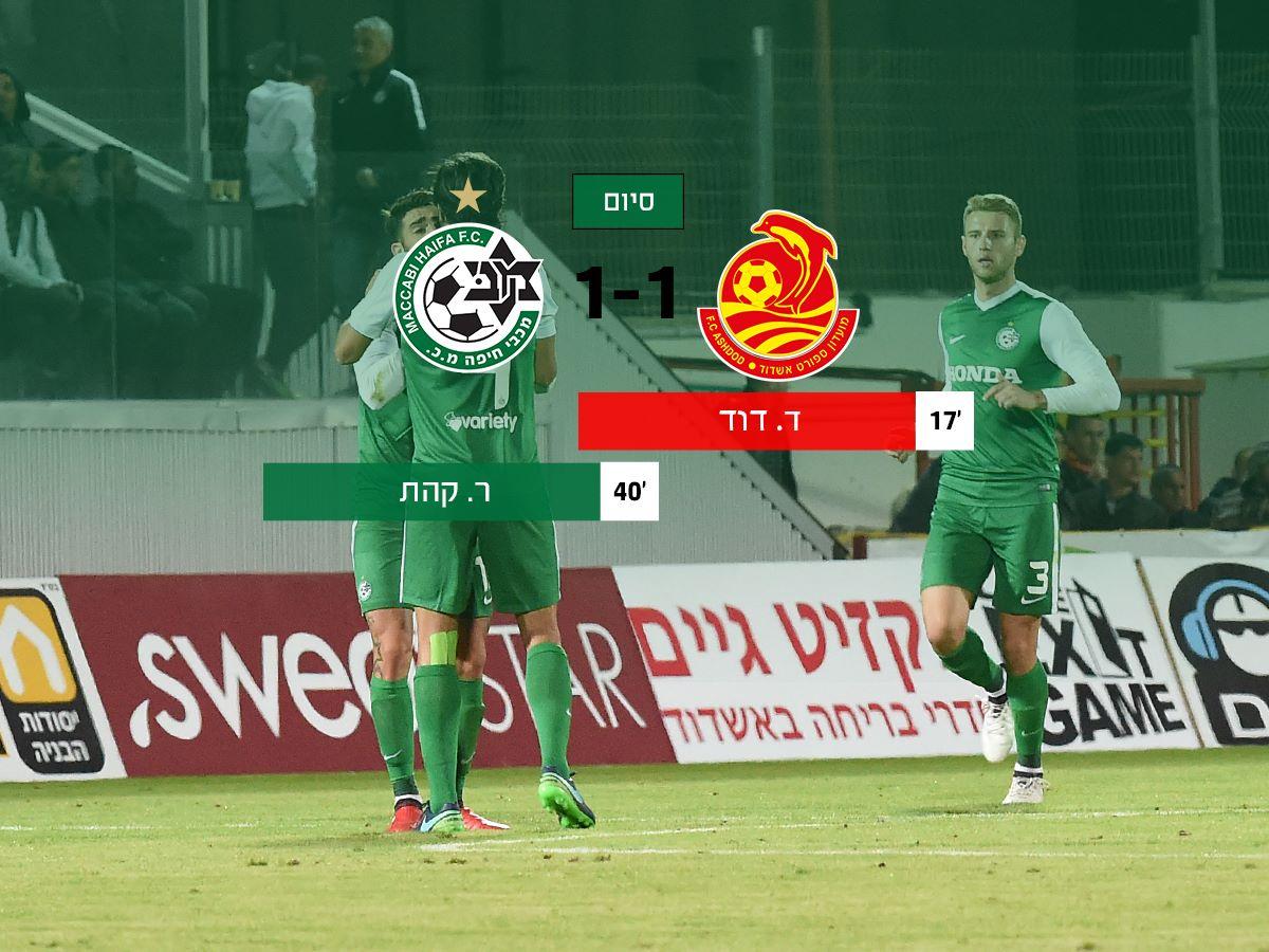 סיום המשחק: 1:1 בין מכבי חיפה ומ.ס אשדוד